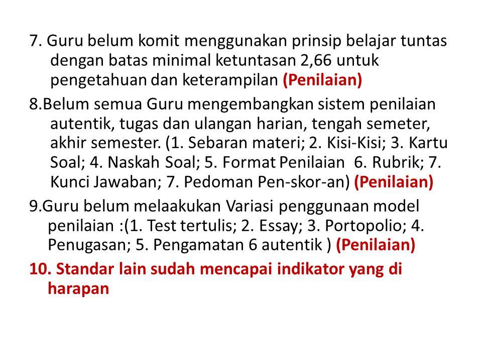 7. Guru belum komit menggunakan prinsip belajar tuntas dengan batas minimal ketuntasan 2,66 untuk pengetahuan dan keterampilan (Penilaian)