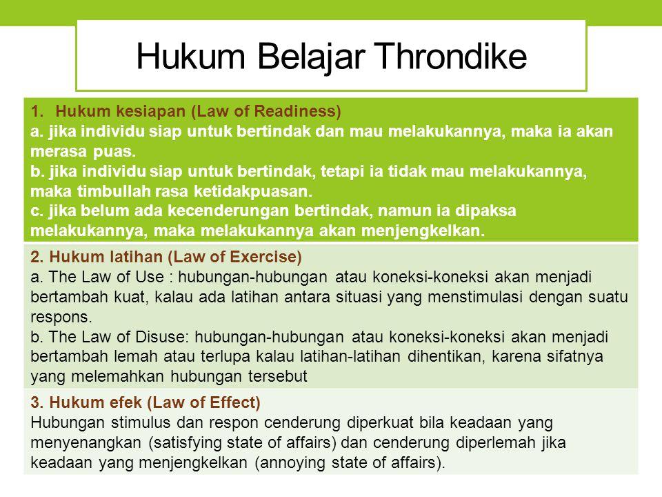 Hukum Belajar Throndike