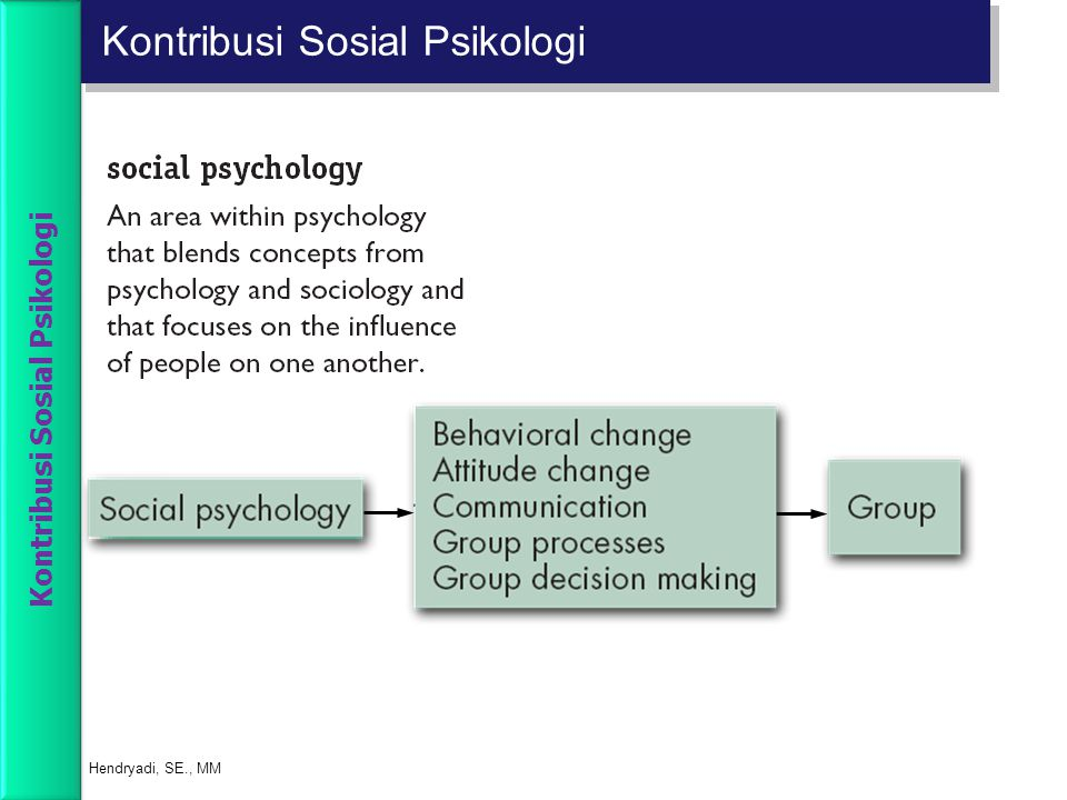 Kontribusi Sosial Psikologi