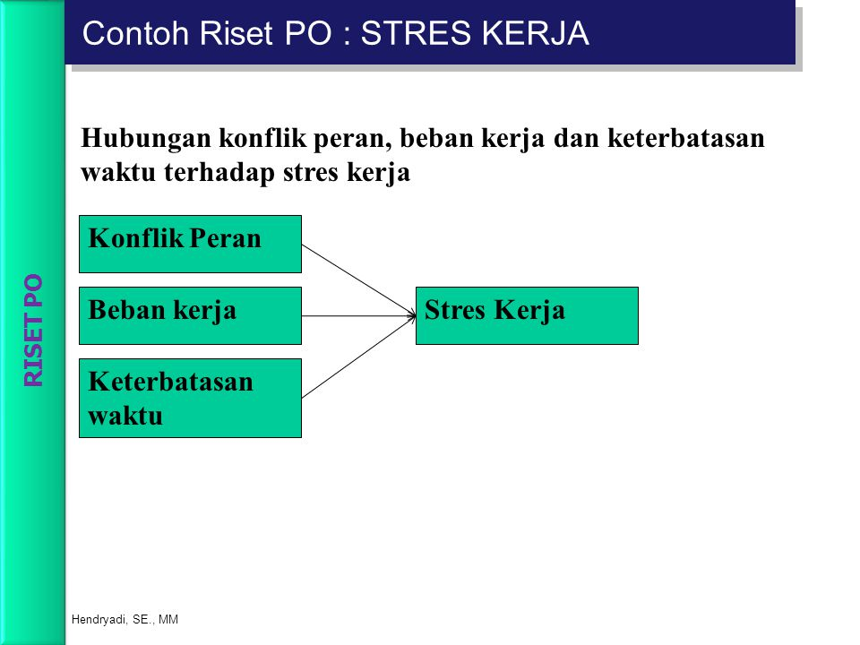 Contoh Riset PO : STRES KERJA