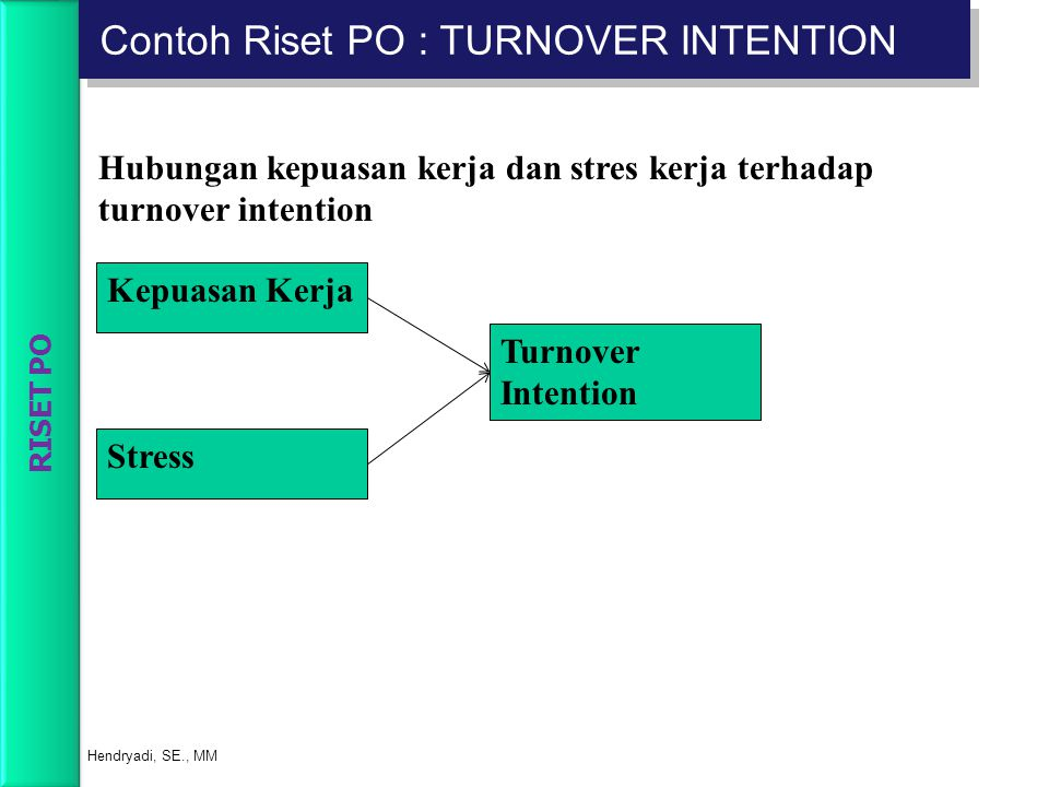 Contoh Riset PO : TURNOVER INTENTION
