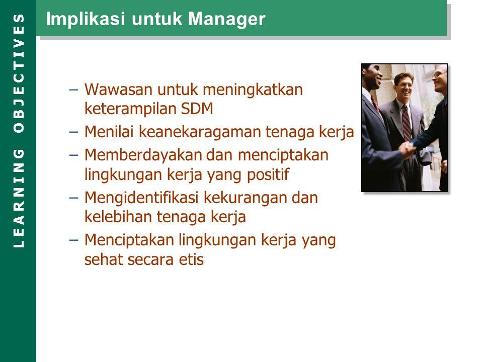 Implikasi untuk Manager