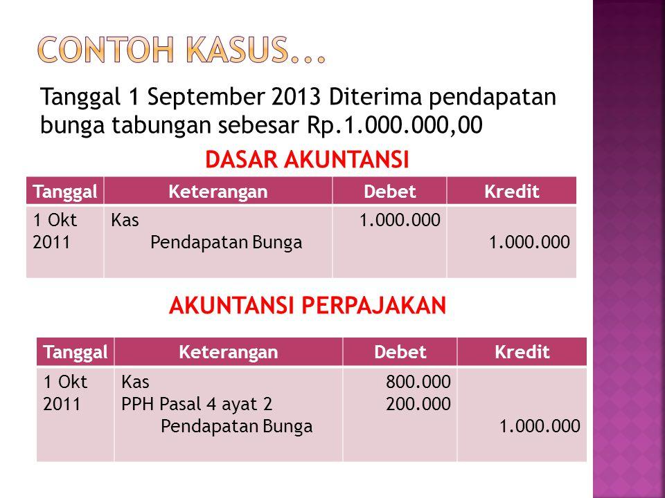 CONTOH KASUS... Tanggal 1 September 2013 Diterima pendapatan bunga tabungan sebesar Rp.1.000.000,00 DASAR AKUNTANSI AKUNTANSI PERPAJAKAN