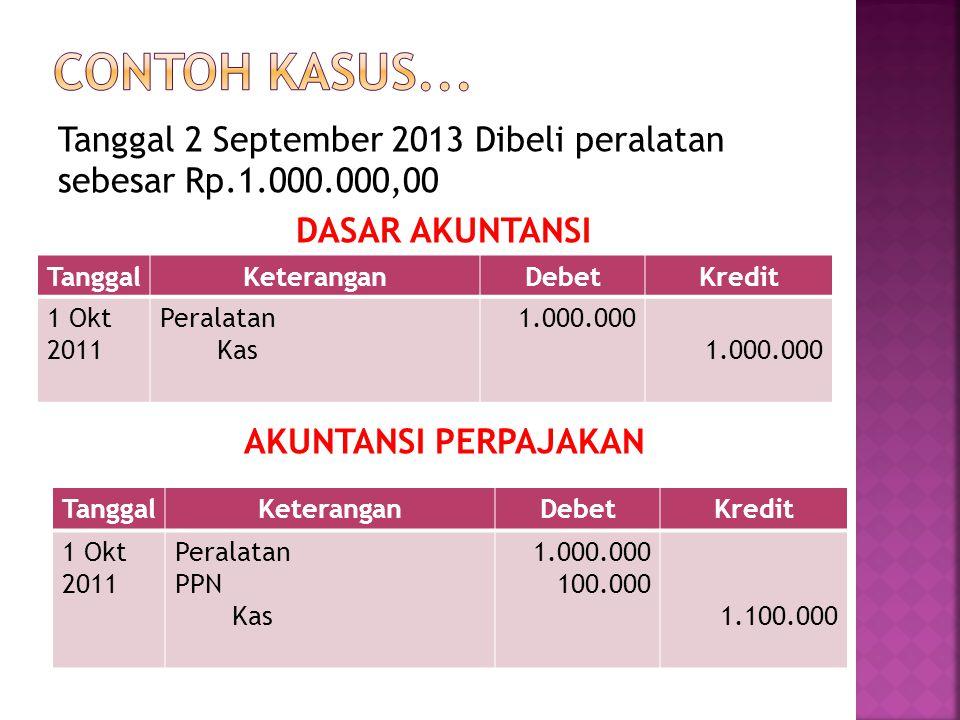 CONTOH KASUS... Tanggal 2 September 2013 Dibeli peralatan sebesar Rp.1.000.000,00 DASAR AKUNTANSI AKUNTANSI PERPAJAKAN