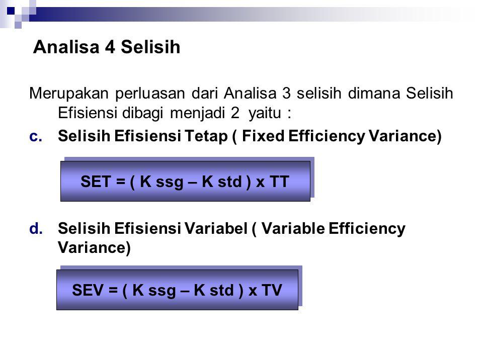 Analisa 4 Selisih Merupakan perluasan dari Analisa 3 selisih dimana Selisih Efisiensi dibagi menjadi 2 yaitu :