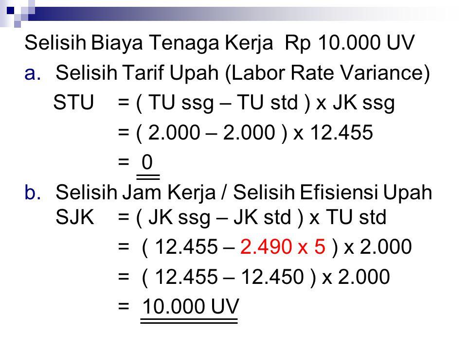 Selisih Biaya Tenaga Kerja Rp 10.000 UV