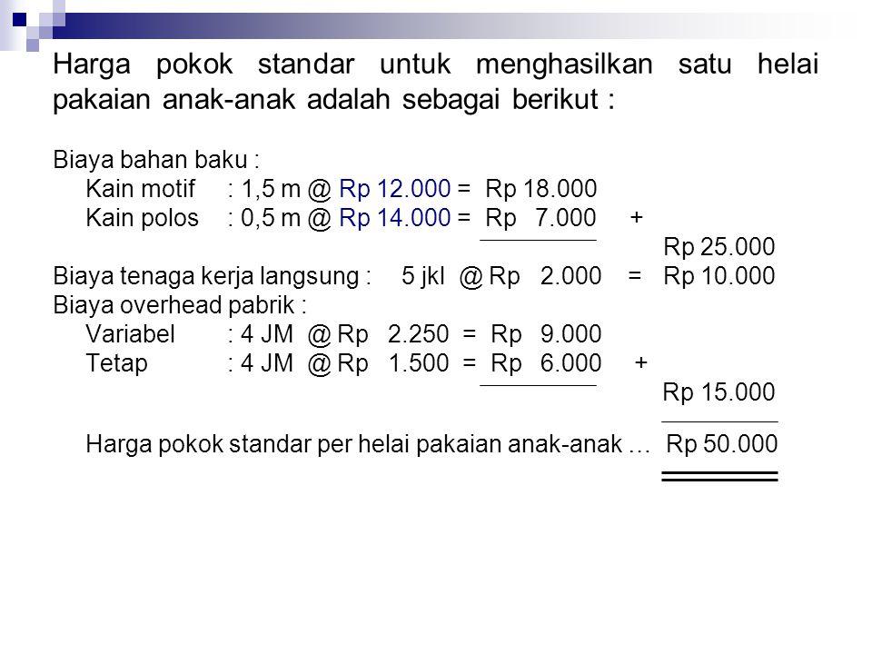 Harga pokok standar untuk menghasilkan satu helai pakaian anak-anak adalah sebagai berikut :
