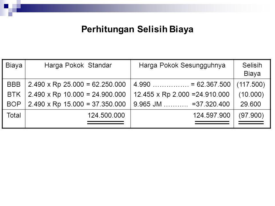 Perhitungan Selisih Biaya