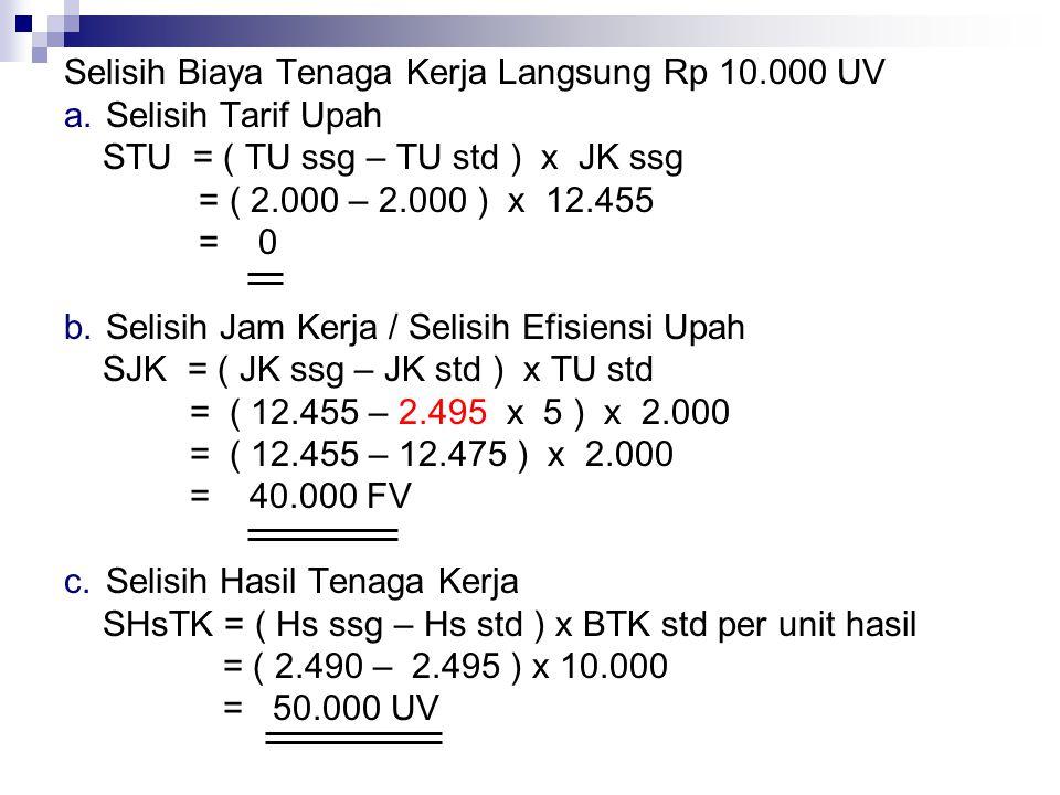 Selisih Biaya Tenaga Kerja Langsung Rp 10.000 UV