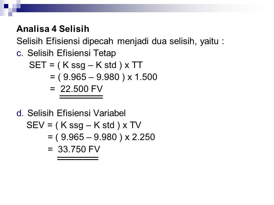 Analisa 4 Selisih Selisih Efisiensi dipecah menjadi dua selisih, yaitu : Selisih Efisiensi Tetap. SET = ( K ssg – K std ) x TT.