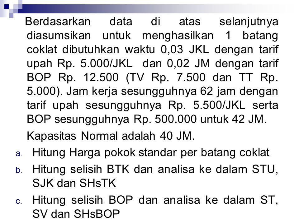 Berdasarkan data di atas selanjutnya diasumsikan untuk menghasilkan 1 batang coklat dibutuhkan waktu 0,03 JKL dengan tarif upah Rp. 5.000/JKL dan 0,02 JM dengan tarif BOP Rp. 12.500 (TV Rp. 7.500 dan TT Rp. 5.000). Jam kerja sesungguhnya 62 jam dengan tarif upah sesungguhnya Rp. 5.500/JKL serta BOP sesungguhnya Rp. 500.000 untuk 42 JM.