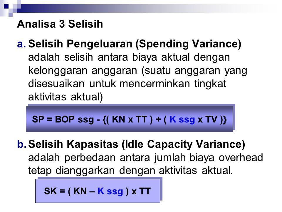 SP = BOP ssg - {( KN x TT ) + ( K ssg x TV )}