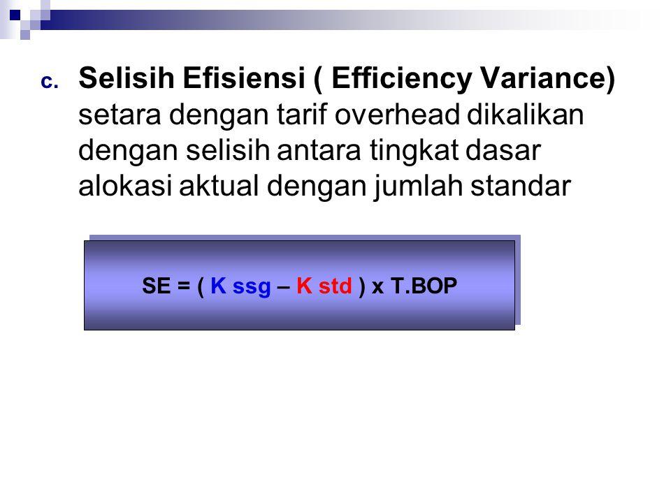Selisih Efisiensi ( Efficiency Variance) setara dengan tarif overhead dikalikan dengan selisih antara tingkat dasar alokasi aktual dengan jumlah standar