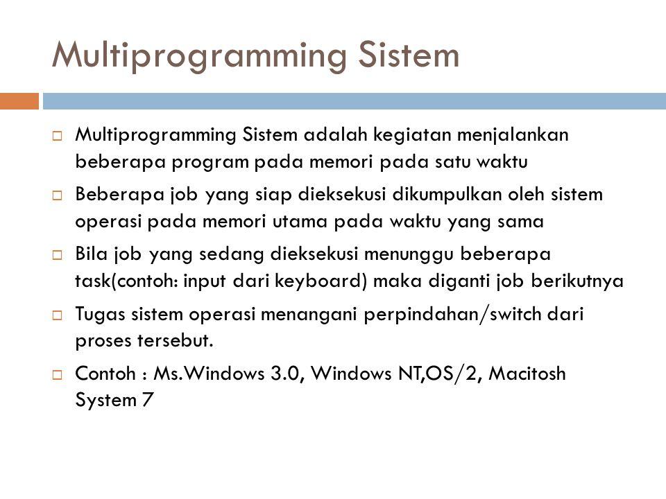 Multiprogramming Sistem