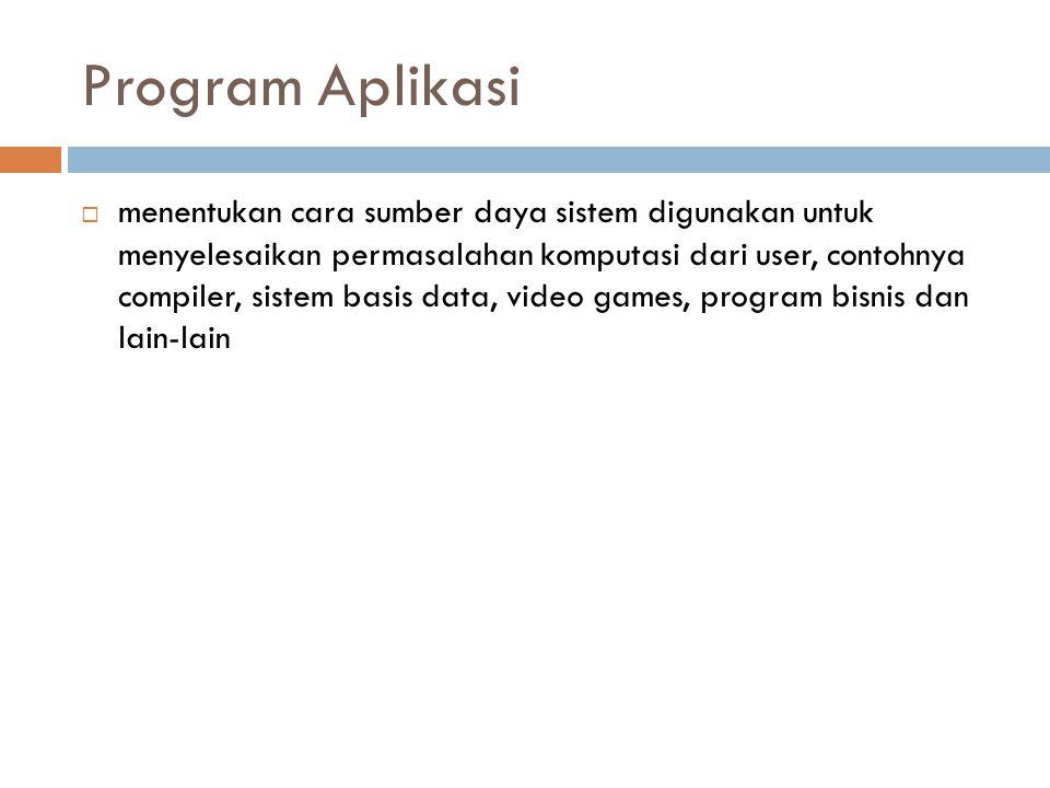 Program Aplikasi