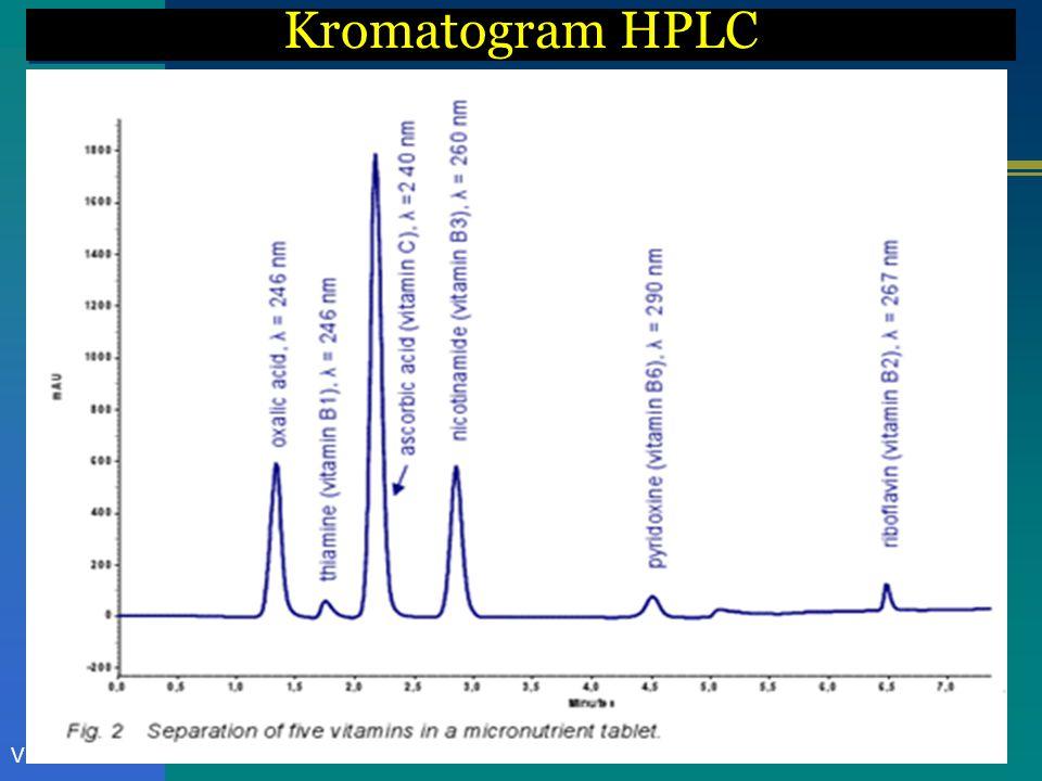 Kromatogram HPLC VIT-HOR