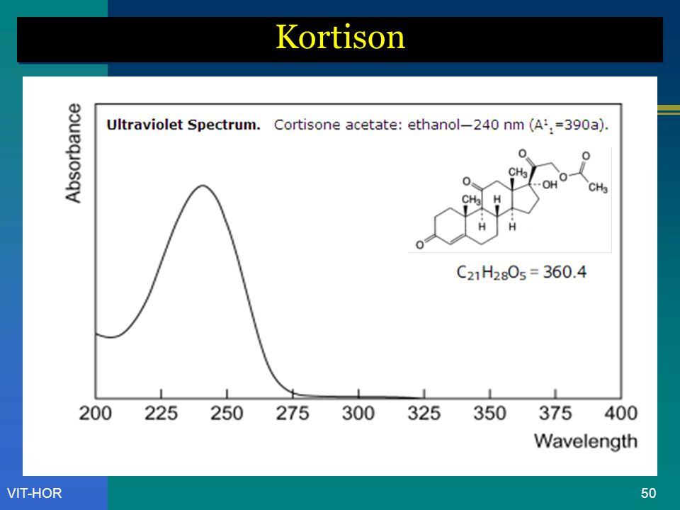 Kortison VIT-HOR