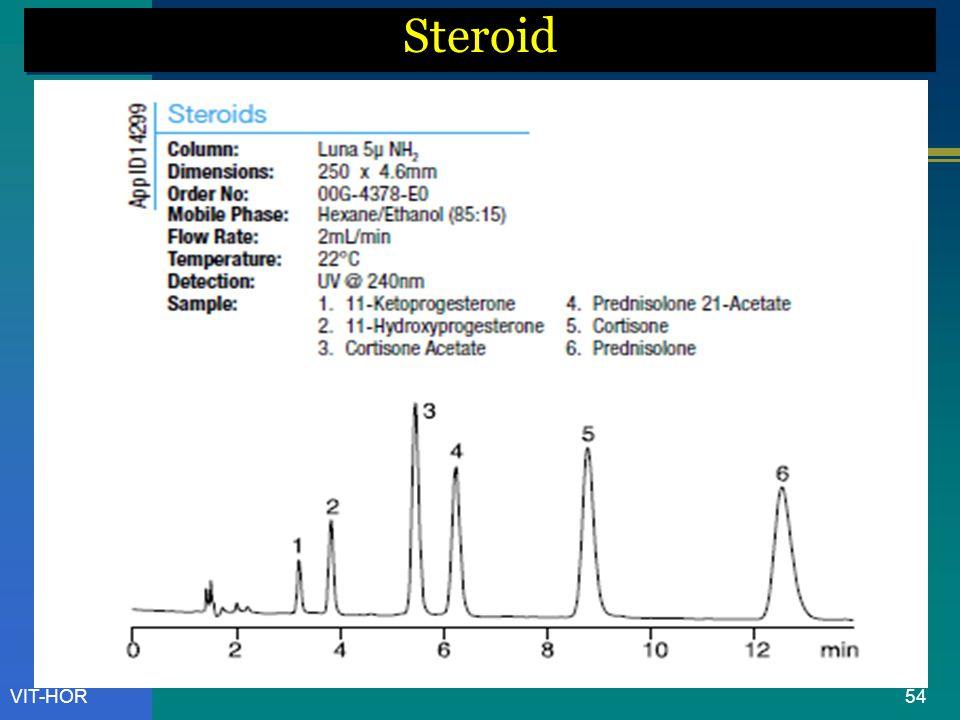 Steroid VIT-HOR