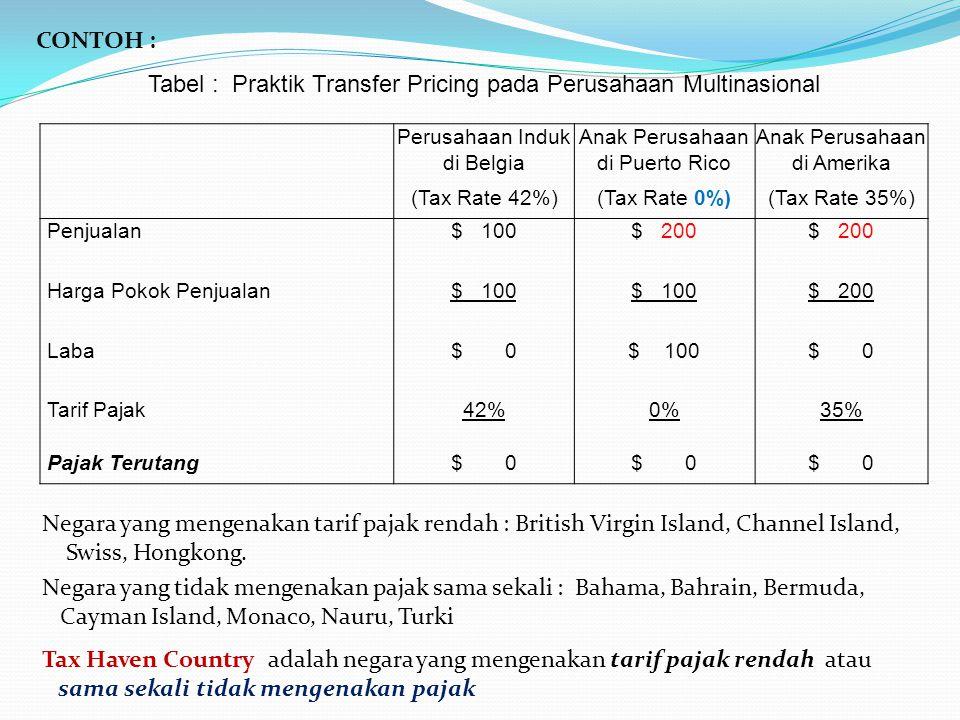 Tabel : Praktik Transfer Pricing pada Perusahaan Multinasional