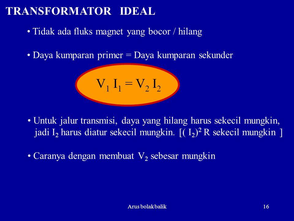 V1 I1 = V2 I2 TRANSFORMATOR IDEAL