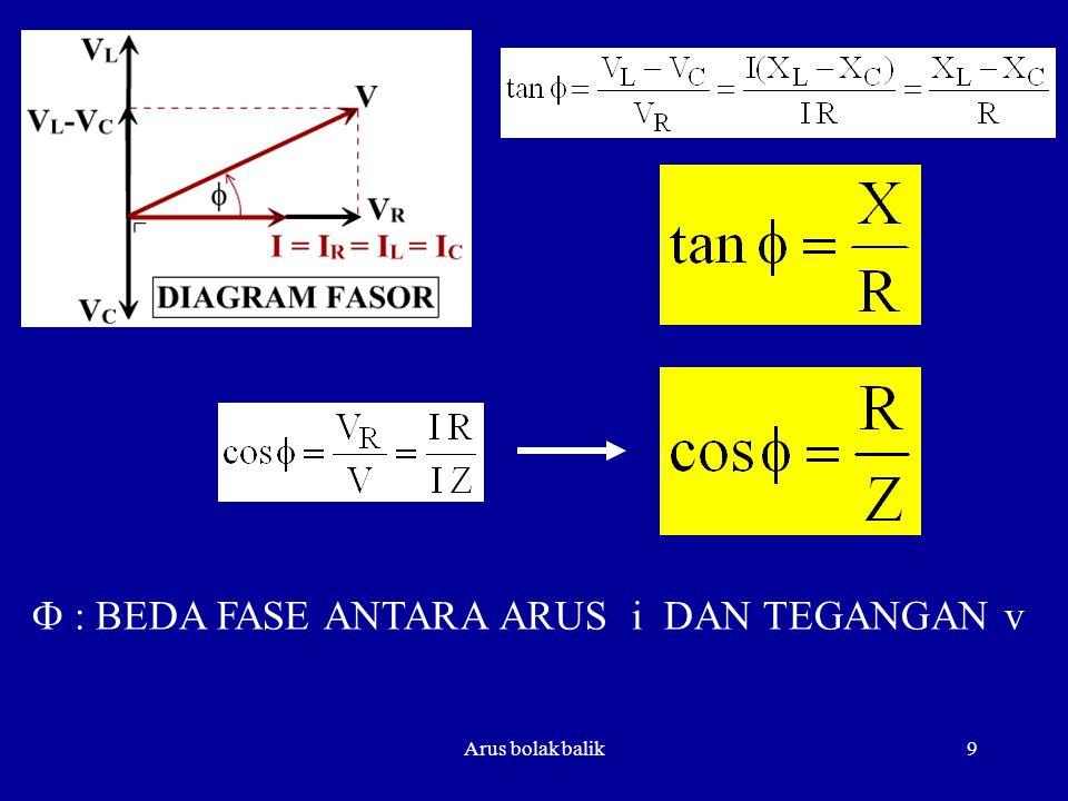 F : BEDA FASE ANTARA ARUS i DAN TEGANGAN v