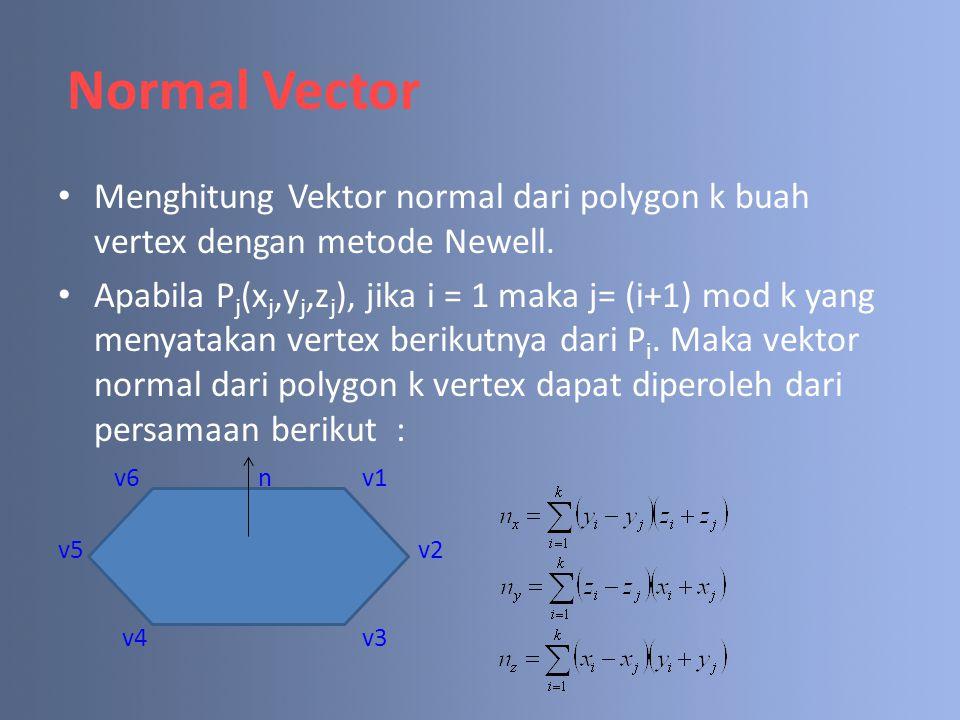 Normal Vector Menghitung Vektor normal dari polygon k buah vertex dengan metode Newell.