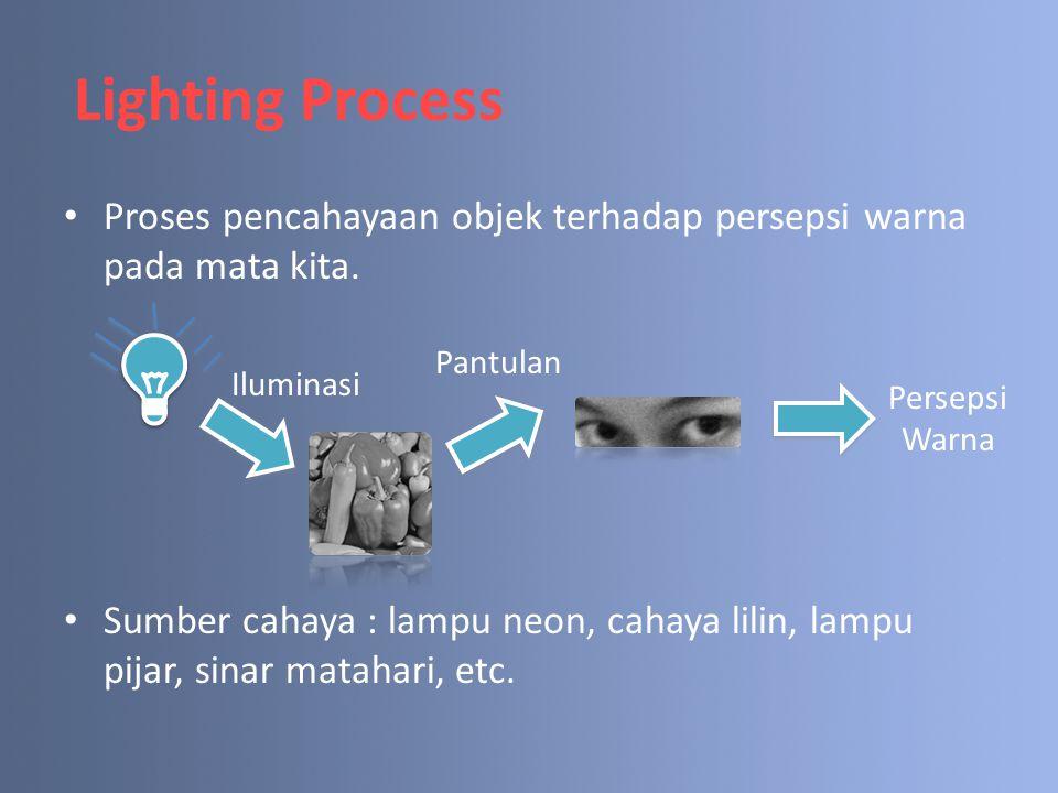 Lighting Process Proses pencahayaan objek terhadap persepsi warna pada mata kita.