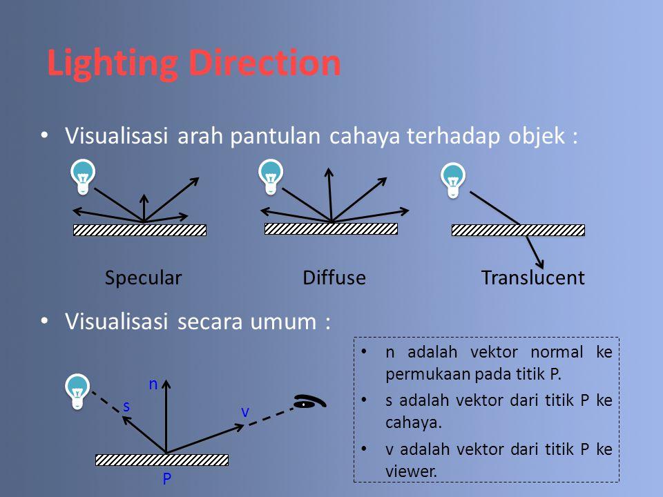 Lighting Direction Visualisasi arah pantulan cahaya terhadap objek :