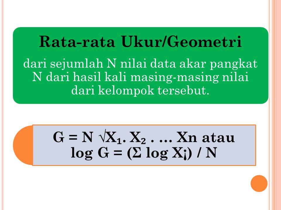 Rata-rata Ukur/Geometri