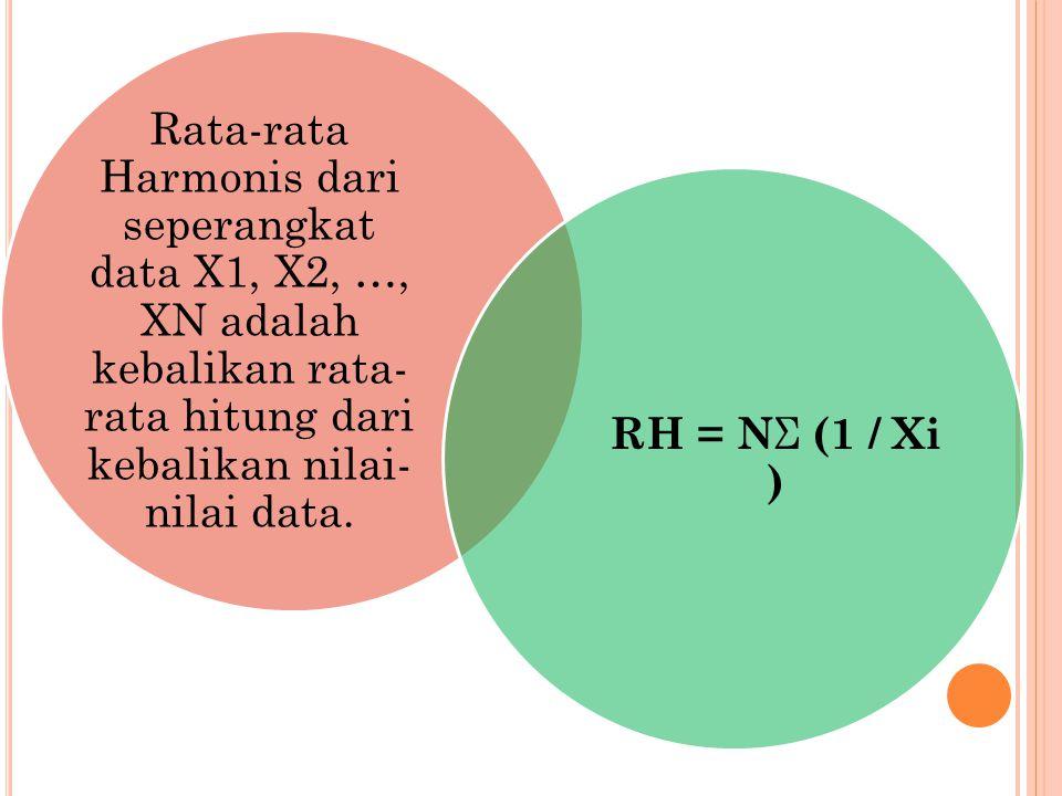 Rata-rata Harmonis dari seperangkat data X1, X2, …, XN adalah kebalikan rata-rata hitung dari kebalikan nilai-nilai data.