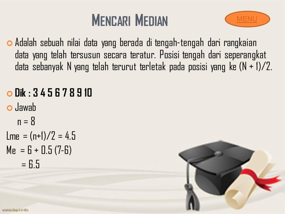 Mencari Median MENU.