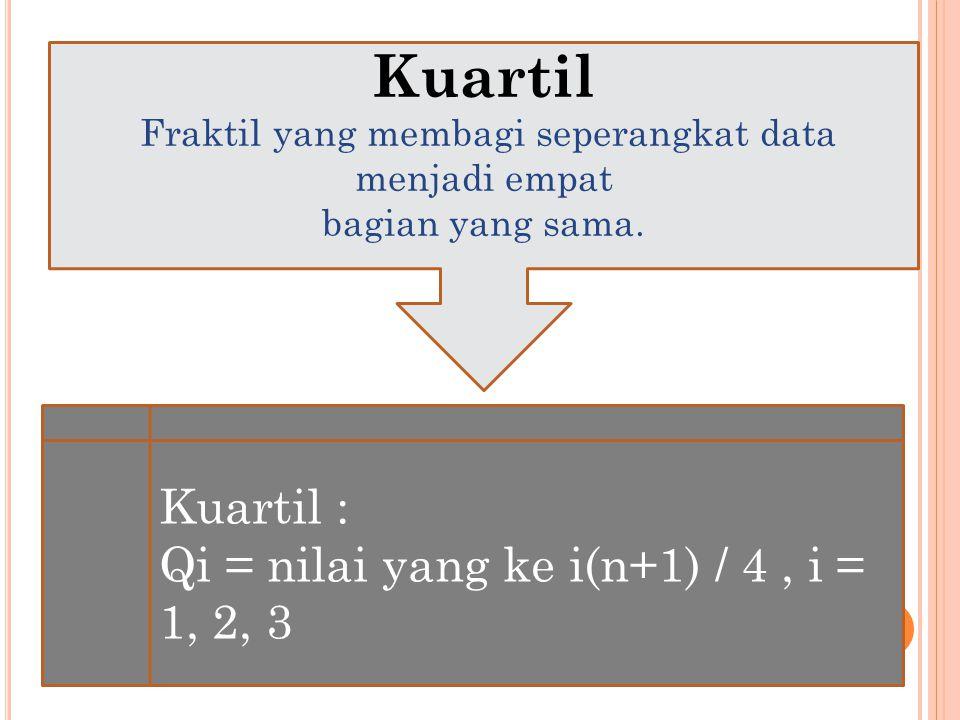 Fraktil yang membagi seperangkat data menjadi empat