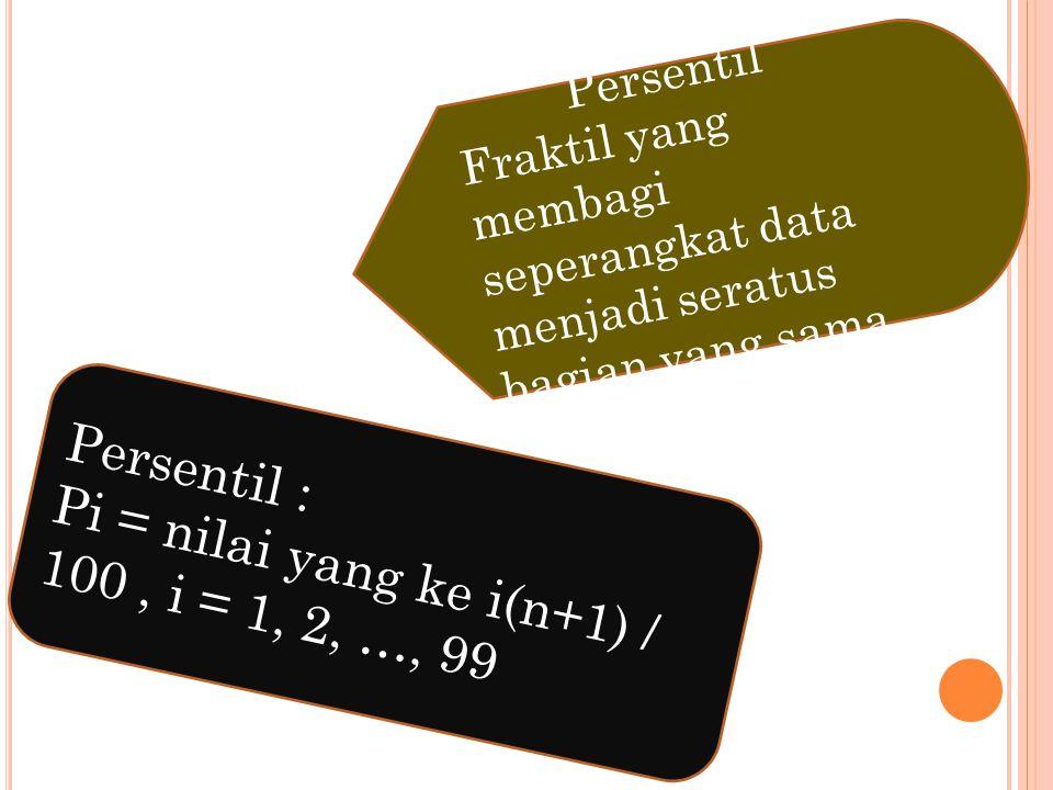 Pi = nilai yang ke i(n+1) / 100 , i = 1, 2, …, 99