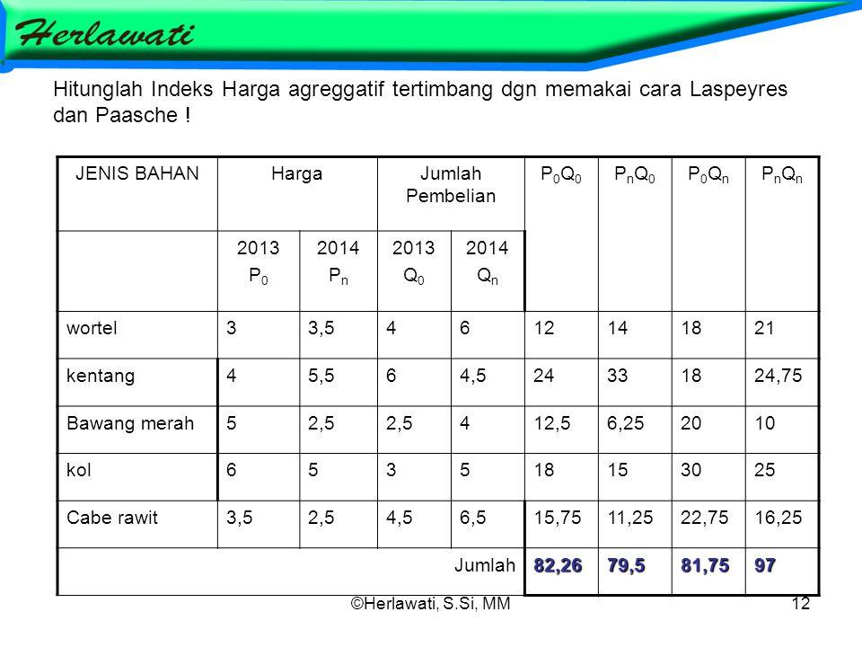 Hitunglah Indeks Harga agreggatif tertimbang dgn memakai cara Laspeyres dan Paasche !