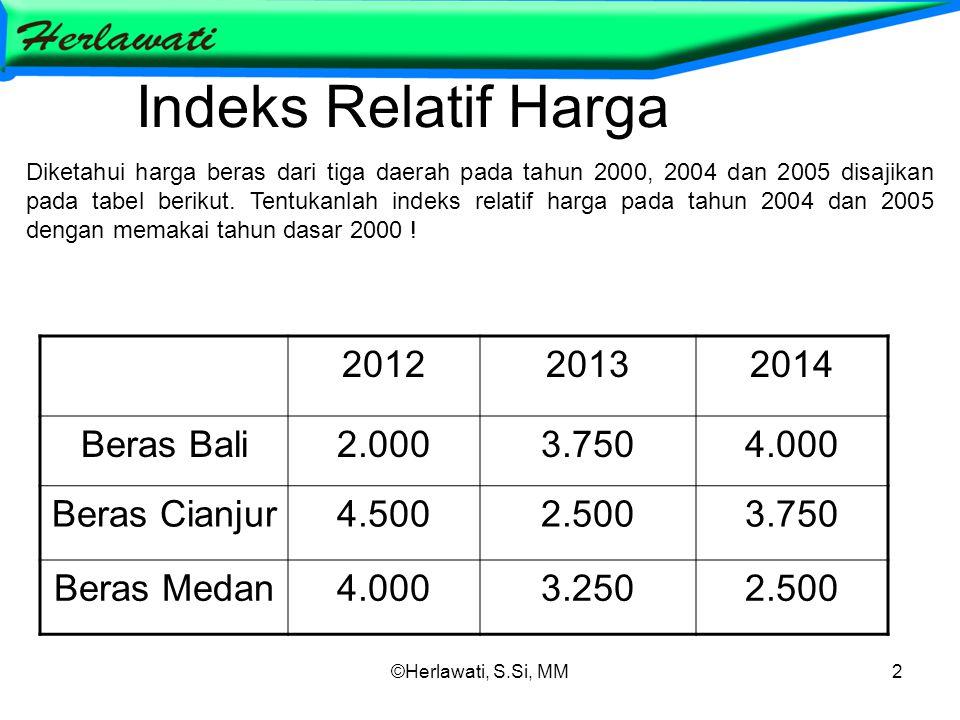 Indeks Relatif Harga 2012 2013 2014 Beras Bali 2.000 3.750 4.000