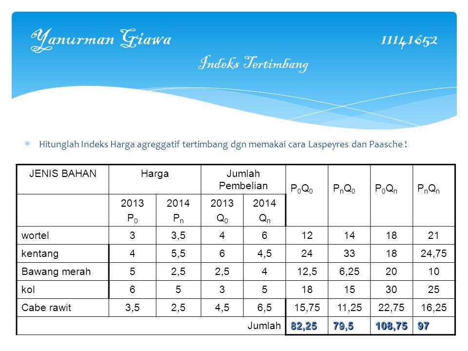 Yanurman Giawa 11141652 Indeks Tertimbang