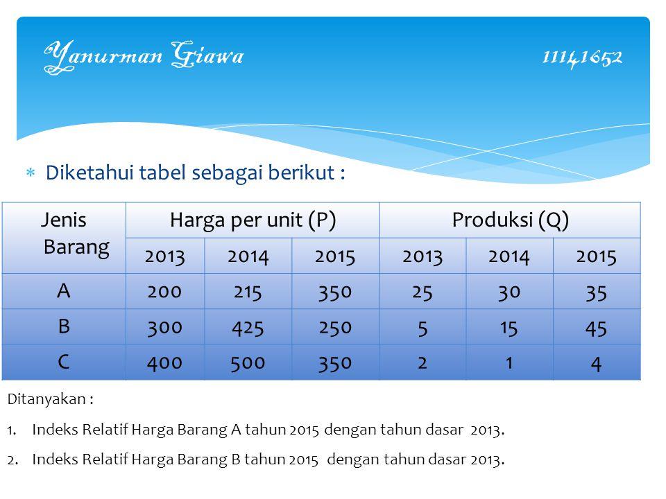 Yanurman Giawa 11141652 Diketahui tabel sebagai berikut : Jenis Barang