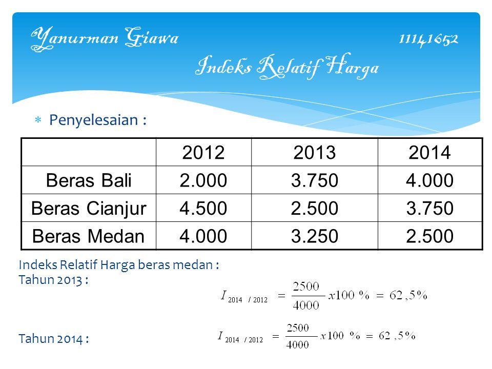 Yanurman Giawa 11141652 Indeks Relatif Harga