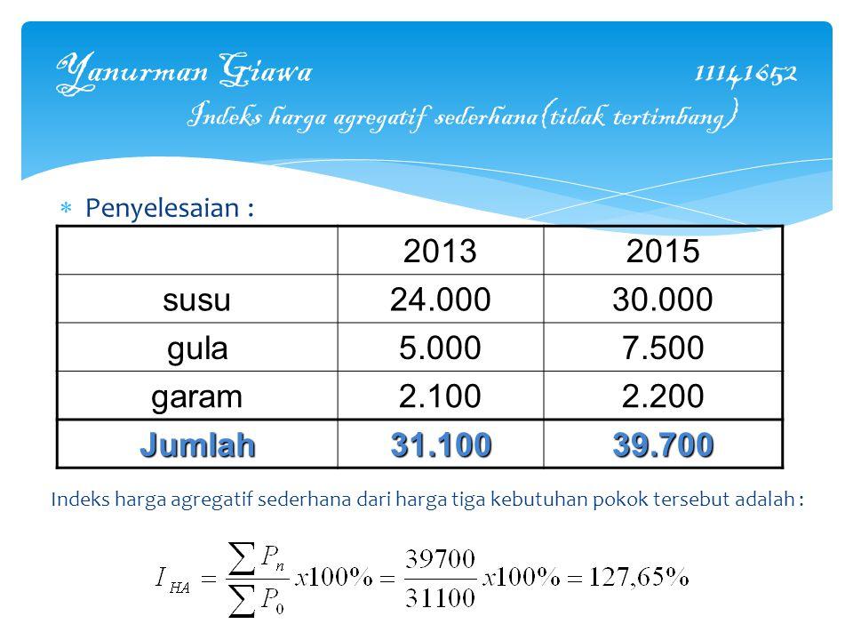 Yanurman Giawa 11141652 Indeks harga agregatif sederhana(tidak tertimbang)
