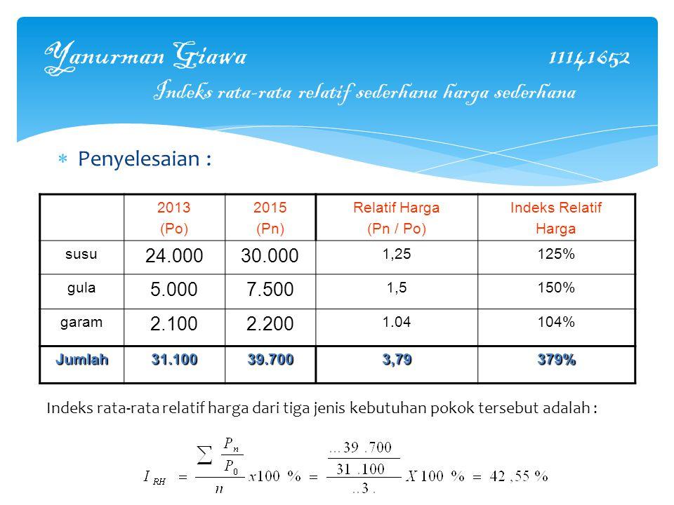 Yanurman Giawa 11141652 Indeks rata-rata relatif sederhana harga sederhana