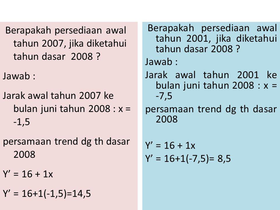 Berapakah persediaan awal tahun 2007, jika diketahui tahun dasar 2008