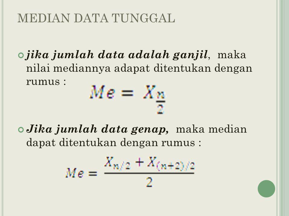 MEDIAN DATA TUNGGAL jika jumlah data adalah ganjil, maka nilai mediannya adapat ditentukan dengan rumus :