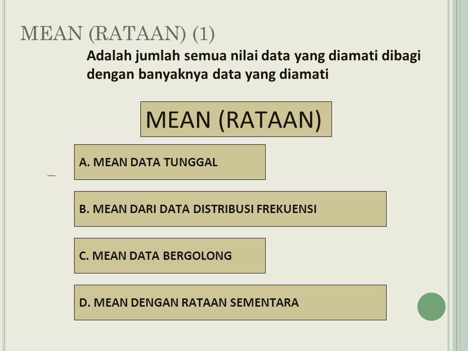 MEAN (RATAAN) MEAN (RATAAN) (1)