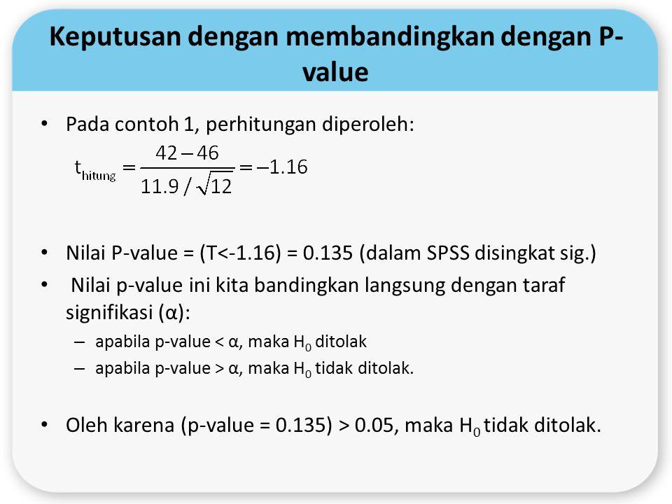 Keputusan dengan membandingkan dengan P-value