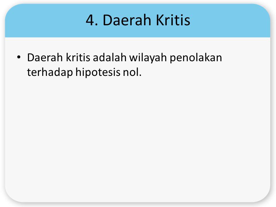 4. Daerah Kritis Daerah kritis adalah wilayah penolakan terhadap hipotesis nol.