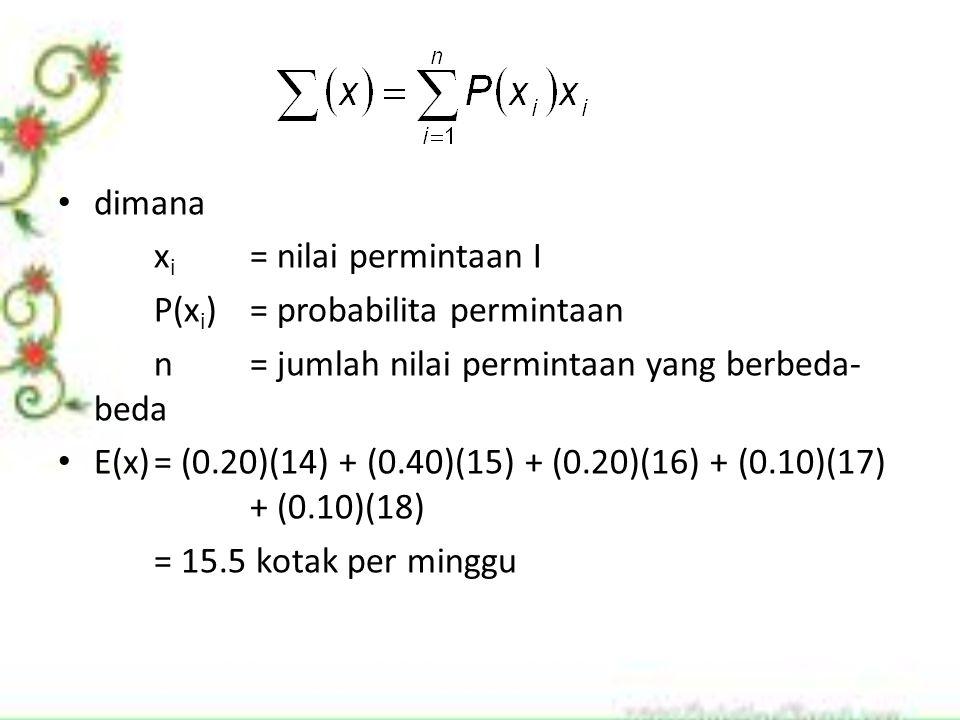dimana xi = nilai permintaan I. P(xi) = probabilita permintaan. n = jumlah nilai permintaan yang berbeda-beda.
