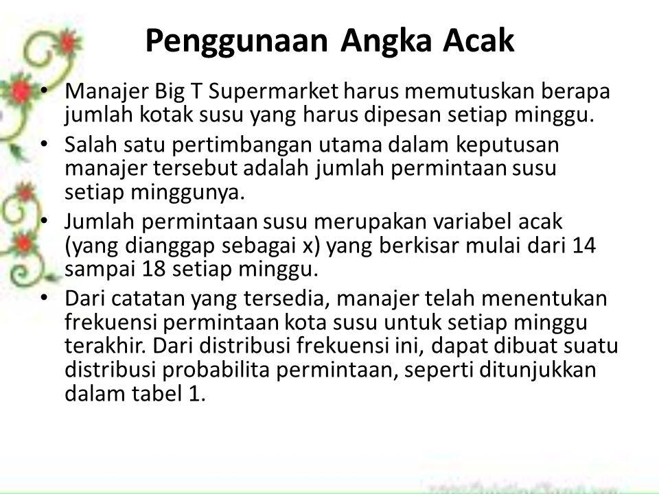 Penggunaan Angka Acak Manajer Big T Supermarket harus memutuskan berapa jumlah kotak susu yang harus dipesan setiap minggu.