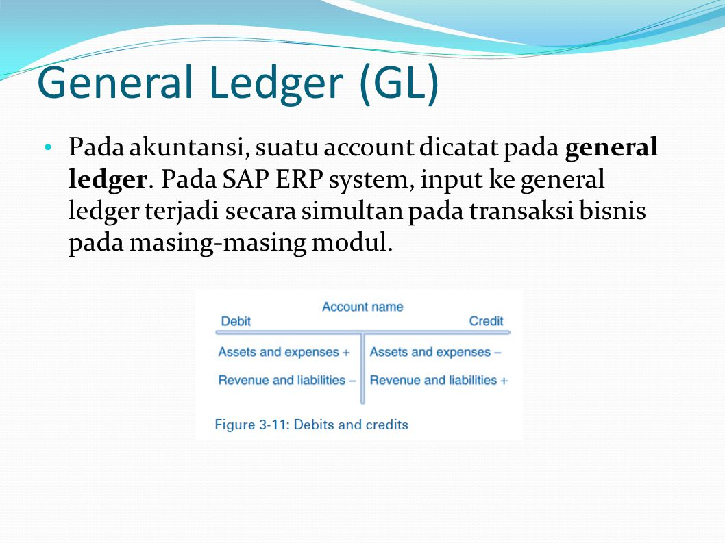 General Ledger (GL)