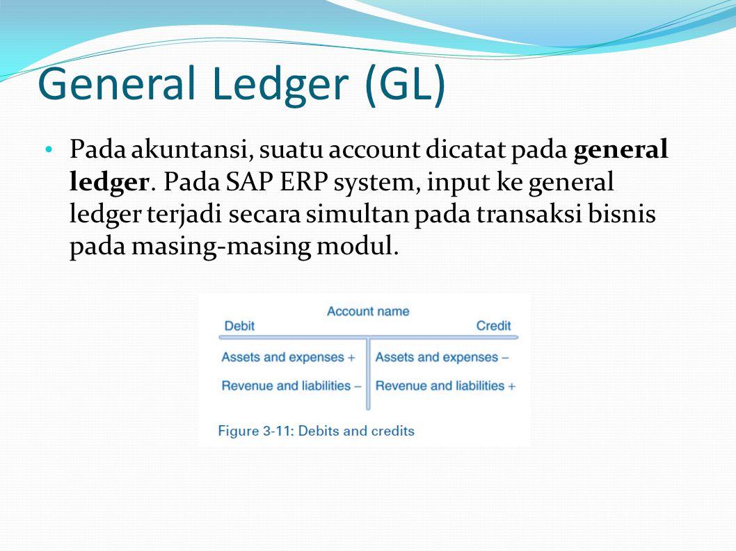General Ledger (GL)