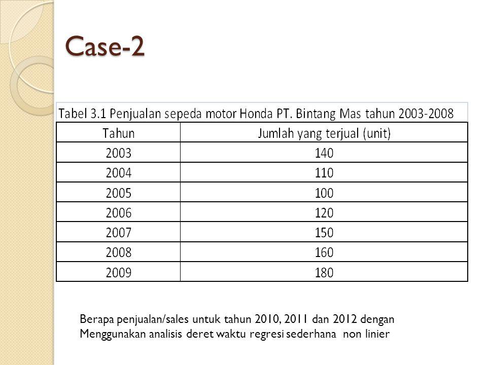 Case-2 Berapa penjualan/sales untuk tahun 2010, 2011 dan 2012 dengan